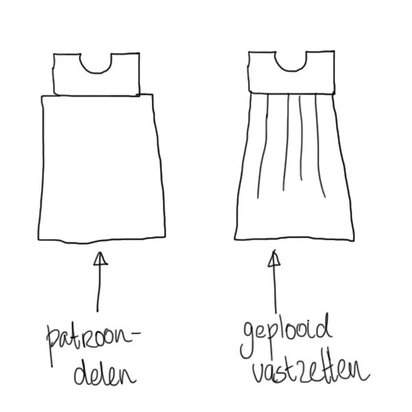How to make a Mexican dress, how to make an embroided dress, diy / Hoe maak je zelf een Mexicaans jurkje, geborduurd jurkje, zelf maken // VAN BRITT